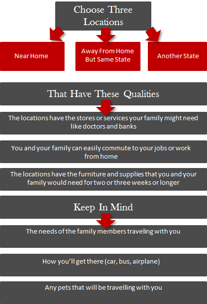 How To Choose An Evacuation Location | You'll find this and other quick and easy life hacks and organization hacks at https://rnn10.wordpress.com