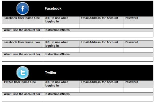 How To Organize Your Social Media Passwords & Usernames rnn10.wordpress.com